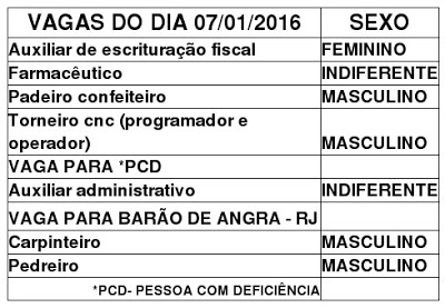 VAGA-DO-DIA-07.01.2016_1
