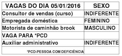 VAGAS-DO-DIA-05.01.2016_1