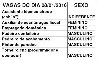VAGAS-DO-DIA-08.01.2016