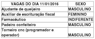 VAGAS-DO-DIA-11.01.2016