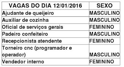 VAGAS-DO-DIA-12.01.2016