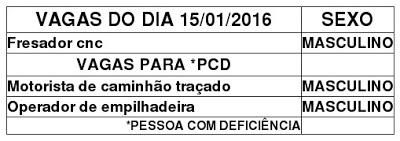VAGAS DO DIA 15.01.2016