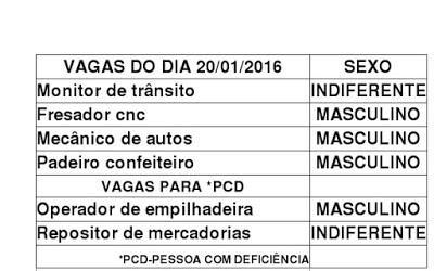 VAGAS-DO-DIA-20.01.2016