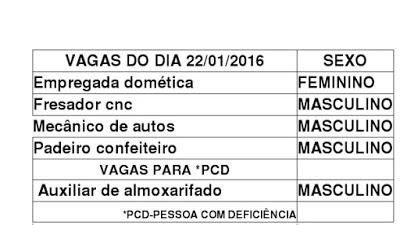 VAGAS-DO-DIA-22.01.2016(1)