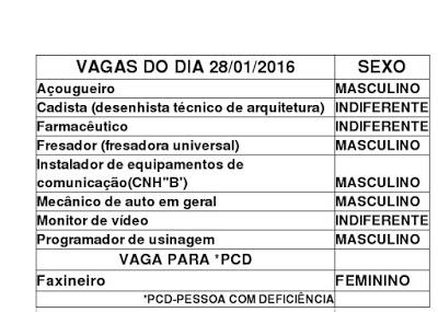 VAGAS-DO-DIA-28.01.2016