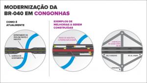 INFOGRAFIAS CONGONHAS V2