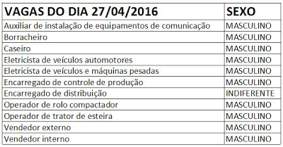 VAGAS DO DIA 27.04
