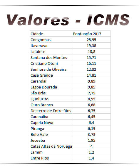 ICMS 2017