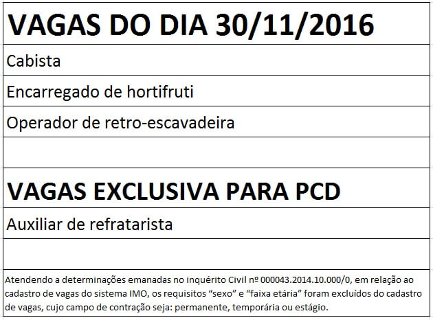 SINE Conselheiro Lafaiete Praça Barão de Queluz s/n Edifício Dr. Dimas Pena – subsolo (031) 3721-6729